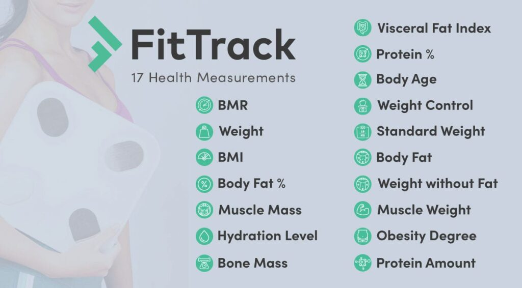 FitTrack 17 key health insights