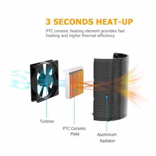 ecoheat-ceramic-heating