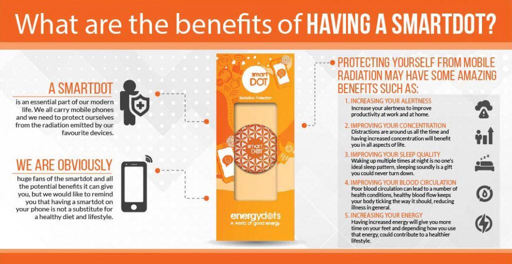 benefits-graphic-smartdot