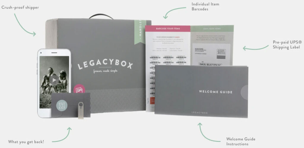 legacybox-In-the-box