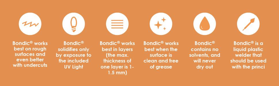 Bondic facts